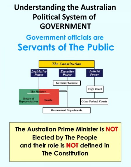 Understand how your government works