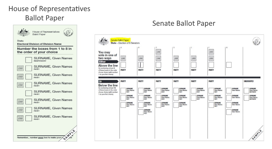 Example Ballot papers