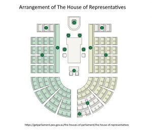 The House of Representatives seating in Parliament