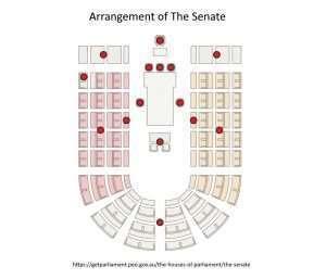 The Senate seating in Parliament