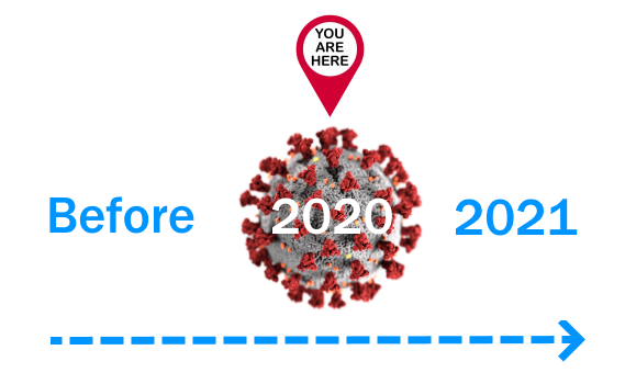 Pandemic timeline you are here at 2020