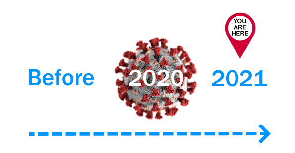 Pandemic timeline you are here at 2021